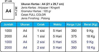 Price List Cetak Brosur Murah A4 – Paket Cetak Hemat