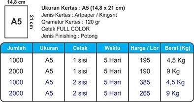 Price List Cetak Brosur Surabaya uk A5 – Cetak Hemat