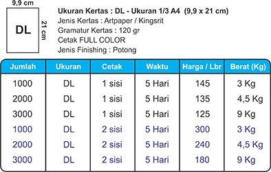 Price List Brosur DL – Cetak Hemat (Klik di gambar untuk perbesar)