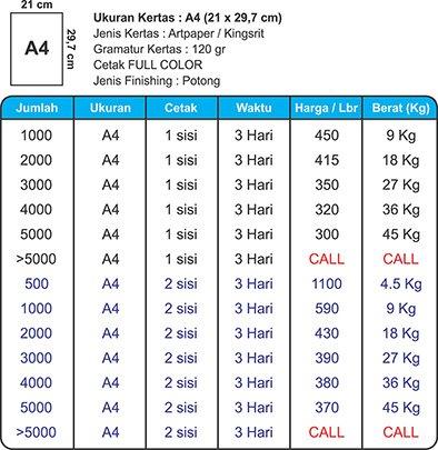 Price List Brosur A4 – Cetak Cepat (Klik di gambar untuk perbesar)