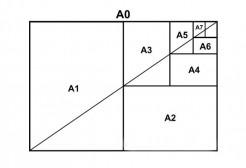 Jenis dan Ukuran Kertas